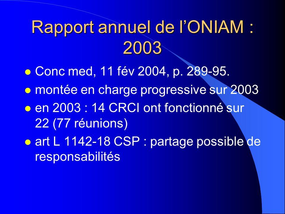 Rapport annuel de lONIAM : 2003 l Conc med, 11 fév 2004, p. 289-95. l montée en charge progressive sur 2003 l en 2003 : 14 CRCI ont fonctionné sur 22