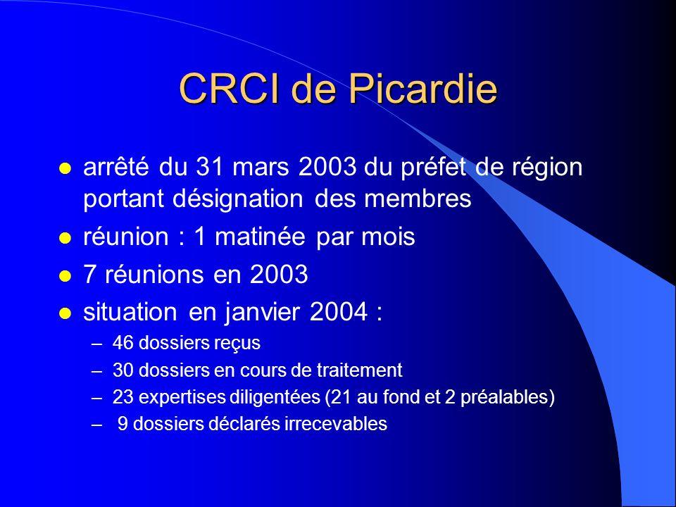 CRCI de Picardie l arrêté du 31 mars 2003 du préfet de région portant désignation des membres l réunion : 1 matinée par mois l 7 réunions en 2003 l si