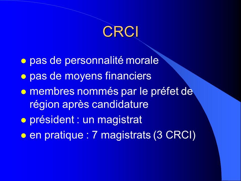 CRCI l pas de personnalité morale l pas de moyens financiers l membres nommés par le préfet de région après candidature l président : un magistrat l e