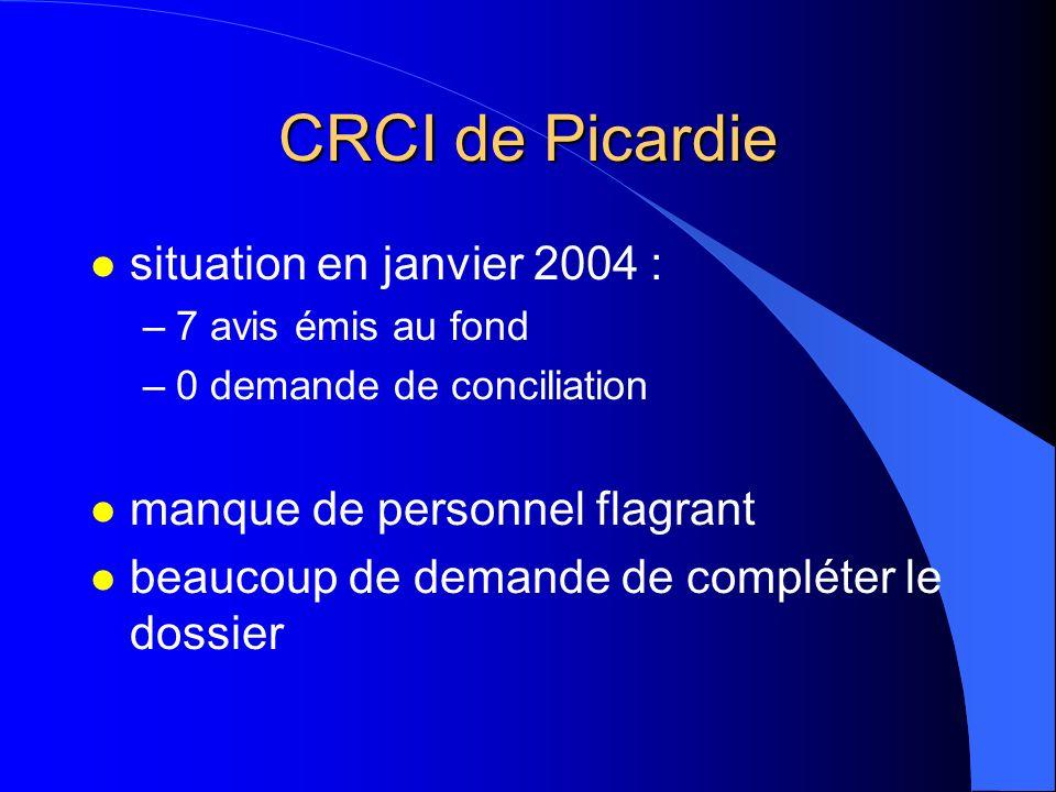 CRCI de Picardie l situation en janvier 2004 : –7 avis émis au fond –0 demande de conciliation l manque de personnel flagrant l beaucoup de demande de