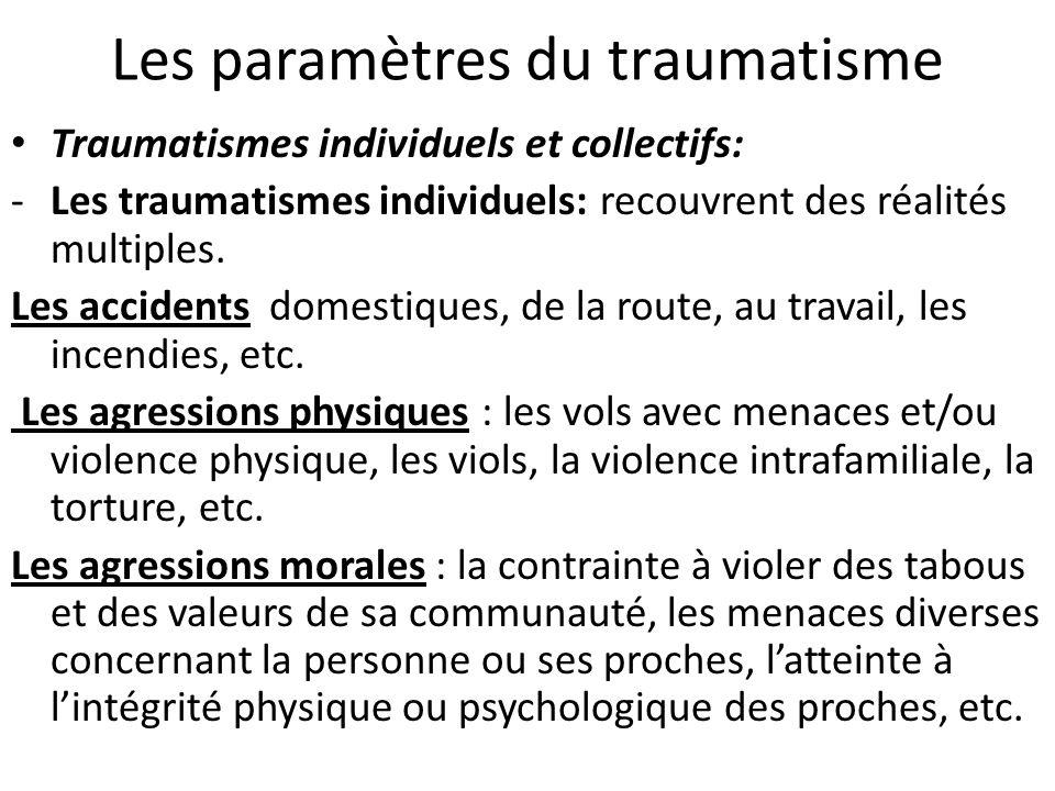 Paramètres Les agressions physiques et morales : la torture, les abus sexuels, les intimidations, les menaces et les humiliations à lencontre dune minorité, dune communauté religieuse, dune ethnie, etc.