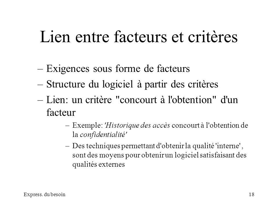 Express. du besoin18 Lien entre facteurs et critères –Exigences sous forme de facteurs –Structure du logiciel à partir des critères –Lien: un critère