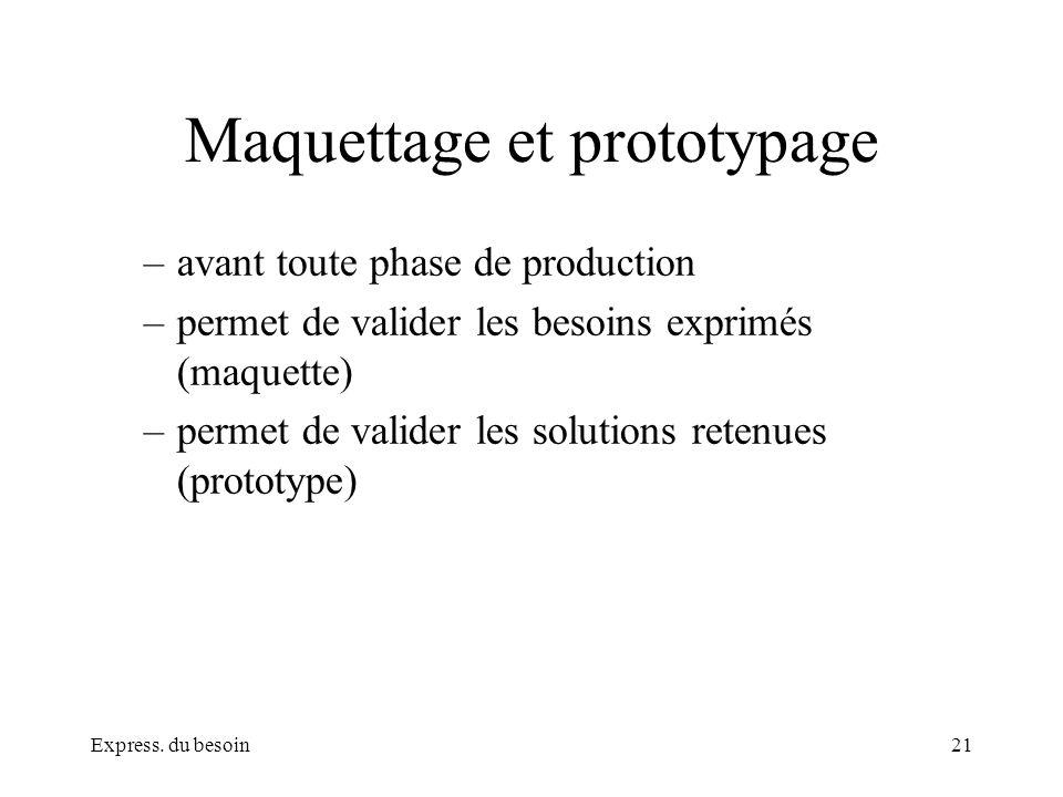 Express. du besoin21 Maquettage et prototypage –avant toute phase de production –permet de valider les besoins exprimés (maquette) –permet de valider