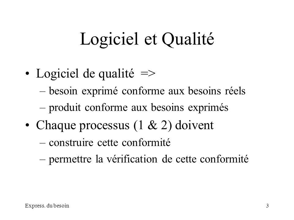 Express. du besoin3 Logiciel et Qualité Logiciel de qualité => –besoin exprimé conforme aux besoins réels –produit conforme aux besoins exprimés Chaqu