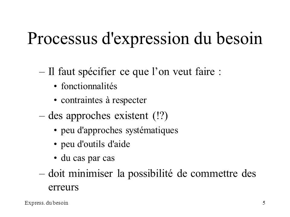 Express. du besoin5 Processus d'expression du besoin –Il faut spécifier ce que lon veut faire : fonctionnalités contraintes à respecter –des approches