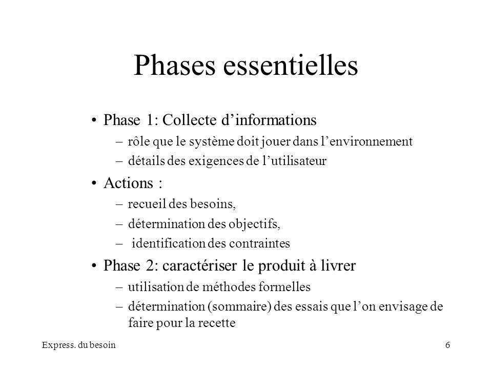Express. du besoin6 Phases essentielles Phase 1: Collecte dinformations –rôle que le système doit jouer dans lenvironnement –détails des exigences de