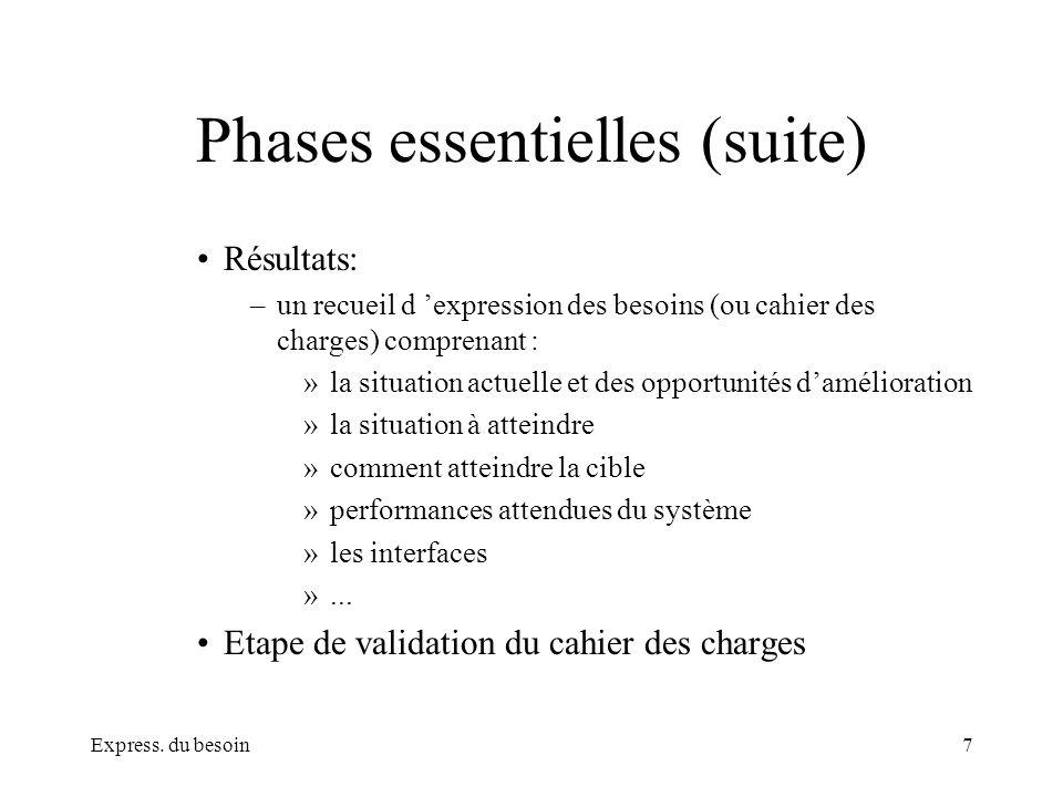 Express. du besoin7 Phases essentielles (suite) Résultats: –un recueil d expression des besoins (ou cahier des charges) comprenant : »la situation act