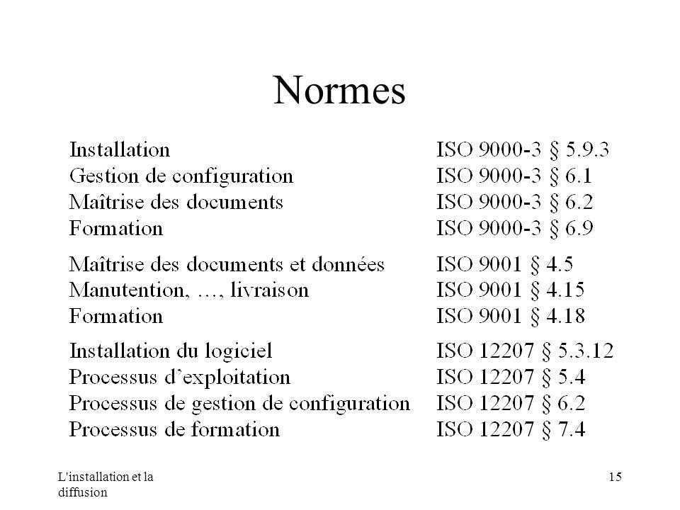 L installation et la diffusion 15 Normes