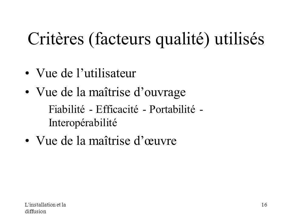 L installation et la diffusion 16 Critères (facteurs qualité) utilisés Vue de lutilisateur Vue de la maîtrise douvrage Fiabilité - Efficacité - Portabilité - Interopérabilité Vue de la maîtrise dœuvre