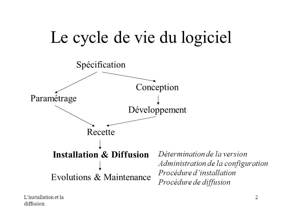 L installation et la diffusion 2 Le cycle de vie du logiciel Spécification Conception Paramétrage Développement Recette Installation & Diffusion Evolutions & Maintenance Détermination de la version Administration de la configuration Procédure dinstallation Procédure de diffusion