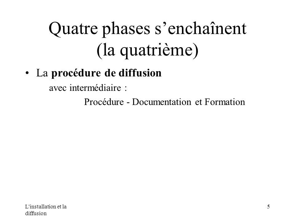 L installation et la diffusion 5 Quatre phases senchaînent (la quatrième) La procédure de diffusion avec intermédiaire : Procédure - Documentation et Formation