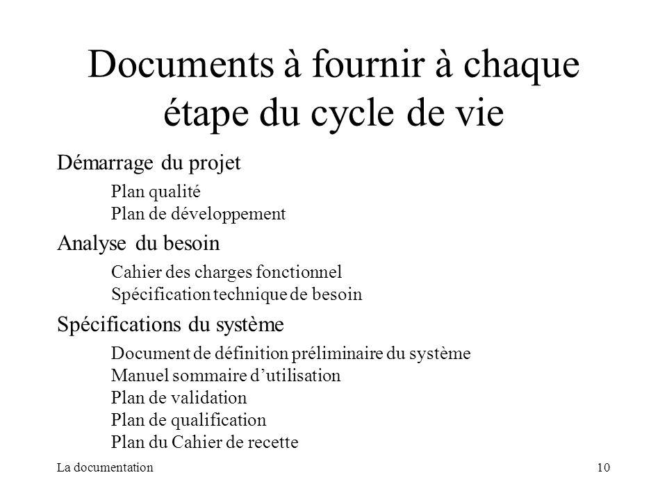 La documentation10 Documents à fournir à chaque étape du cycle de vie Démarrage du projet Plan qualité Plan de développement Analyse du besoin Cahier