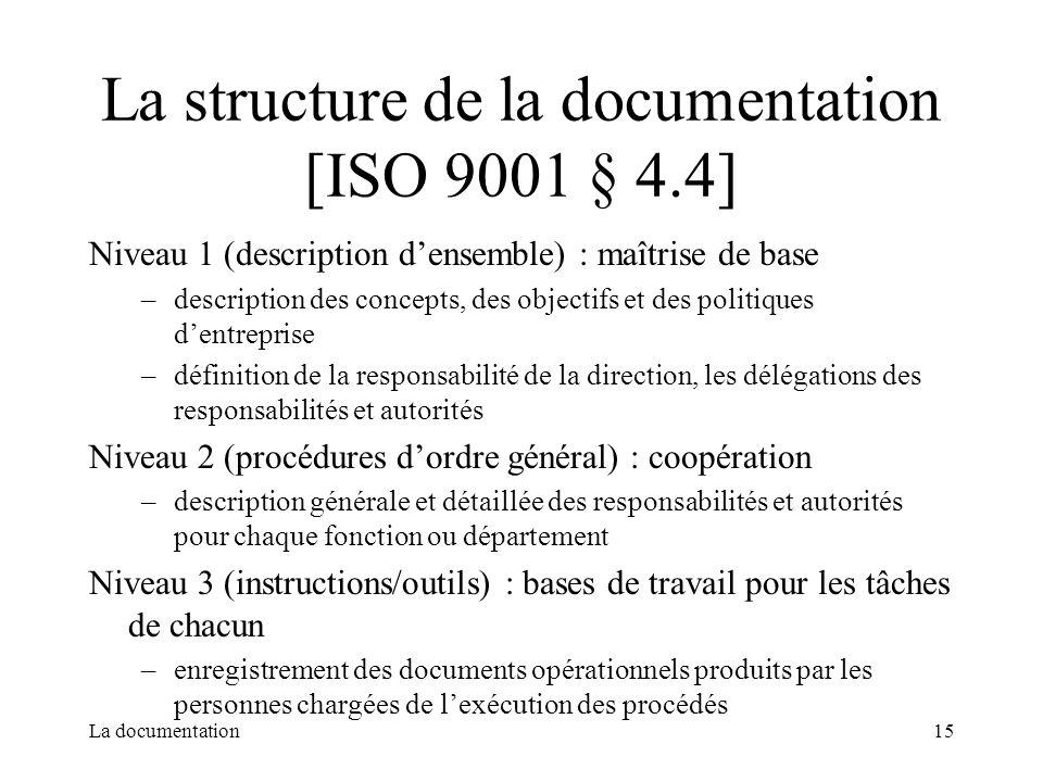 La documentation15 La structure de la documentation [ISO 9001 § 4.4] Niveau 1 (description densemble) : maîtrise de base –description des concepts, de