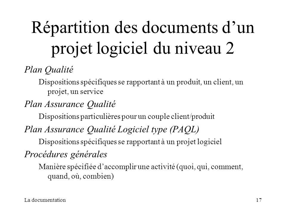 La documentation17 Répartition des documents dun projet logiciel du niveau 2 Plan Qualité Dispositions spécifiques se rapportant à un produit, un clie