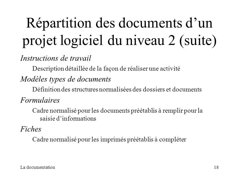La documentation18 Répartition des documents dun projet logiciel du niveau 2 (suite) Instructions de travail Description détaillée de la façon de réal