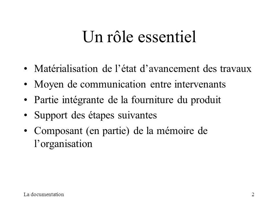 La documentation2 Un rôle essentiel Matérialisation de létat davancement des travaux Moyen de communication entre intervenants Partie intégrante de la