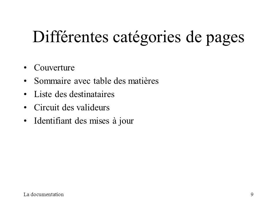 La documentation9 Différentes catégories de pages Couverture Sommaire avec table des matières Liste des destinataires Circuit des valideurs Identifian