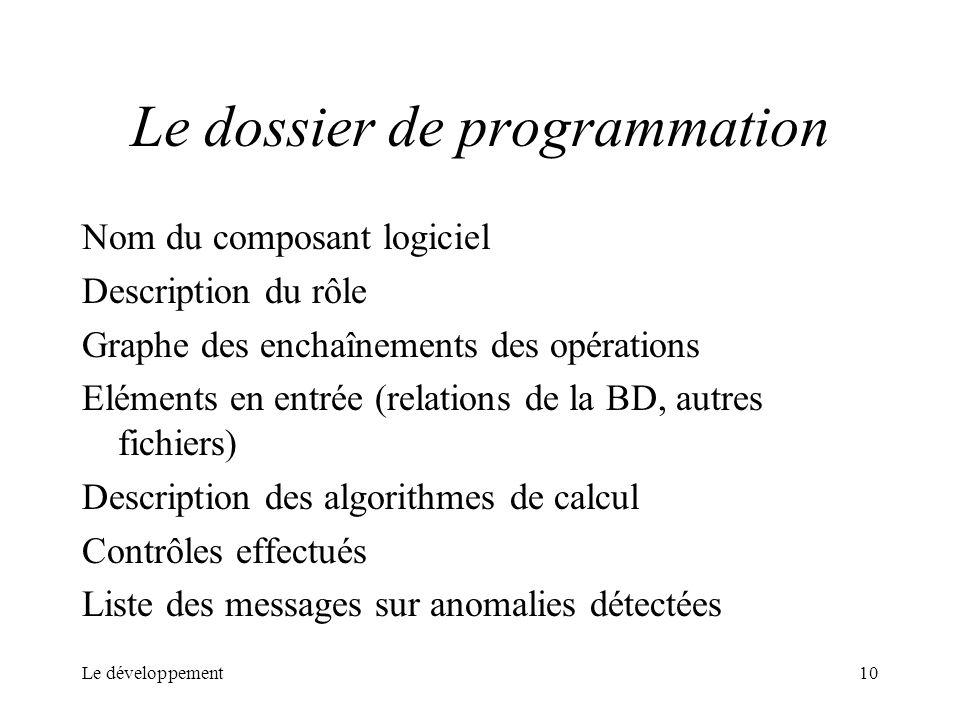 Le développement10 Le dossier de programmation Nom du composant logiciel Description du rôle Graphe des enchaînements des opérations Eléments en entré