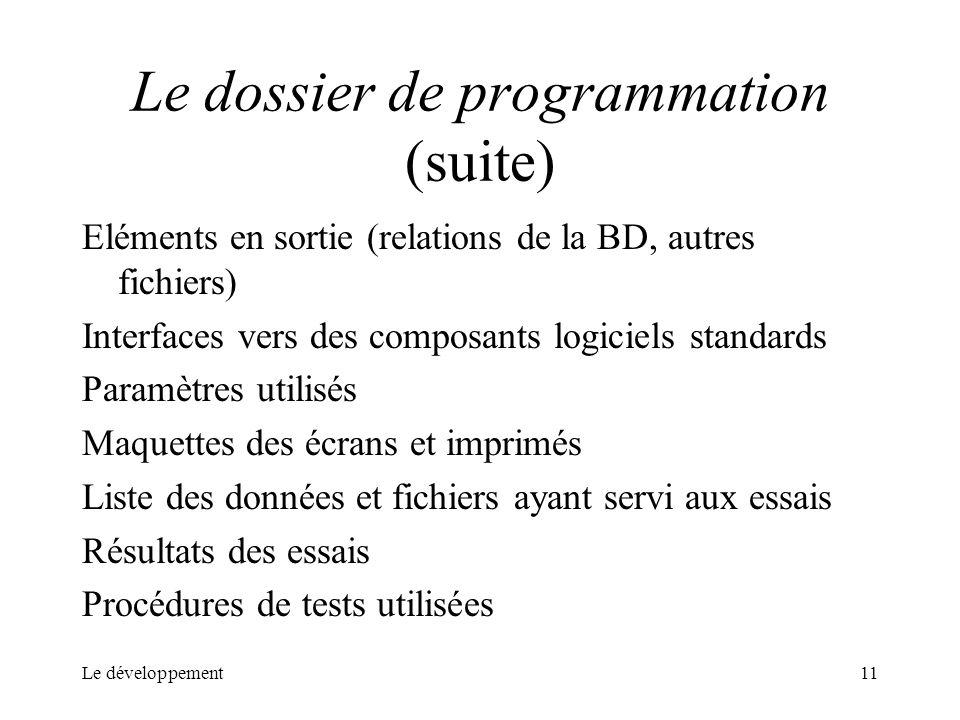 Le développement11 Le dossier de programmation (suite) Eléments en sortie (relations de la BD, autres fichiers) Interfaces vers des composants logicie