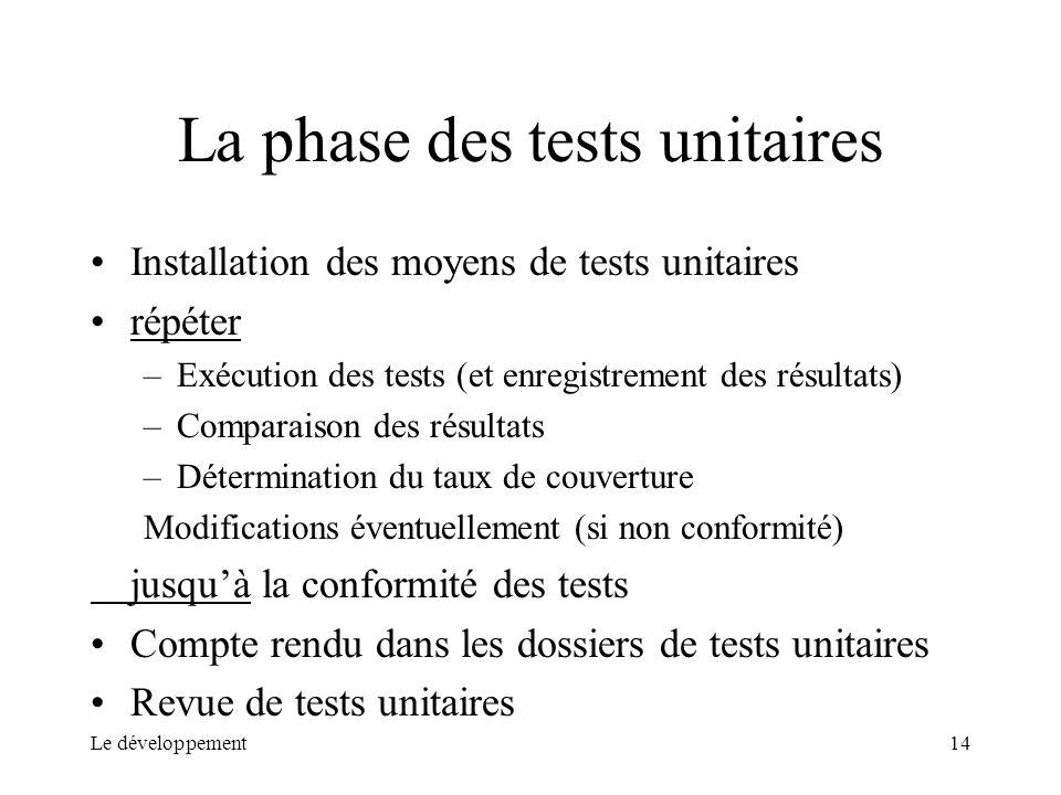 Le développement14 La phase des tests unitaires Installation des moyens de tests unitaires répéter –Exécution des tests (et enregistrement des résulta