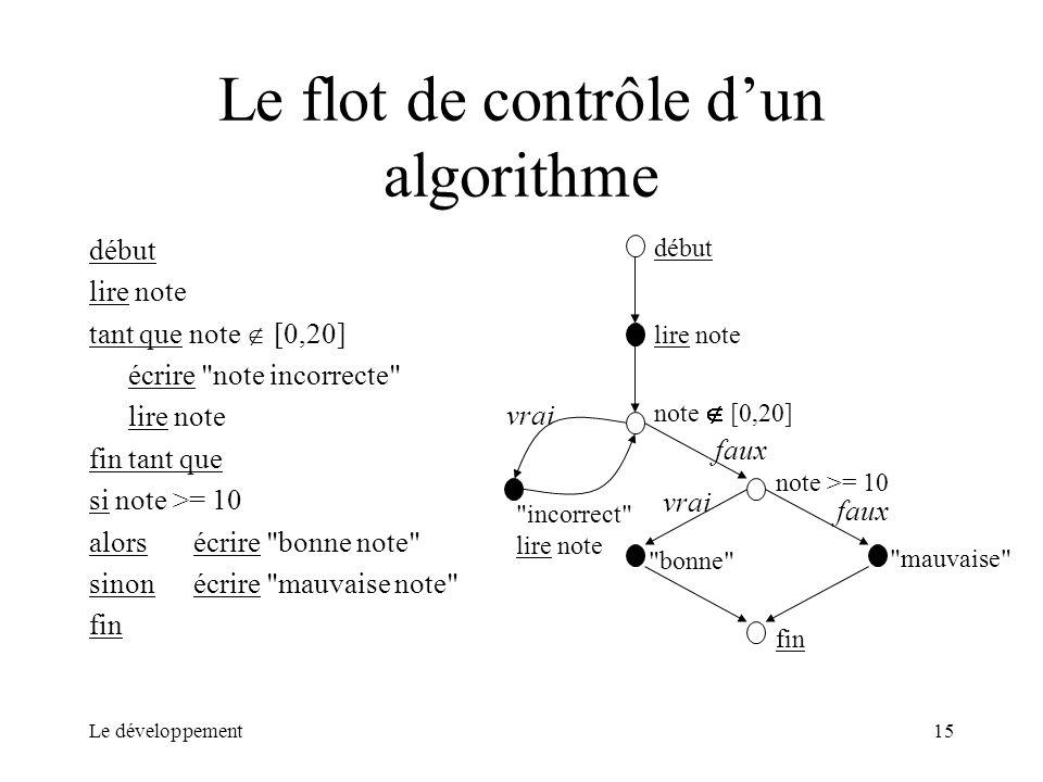 Le développement15 Le flot de contrôle dun algorithme début lire note tant que note [0,20] écrire