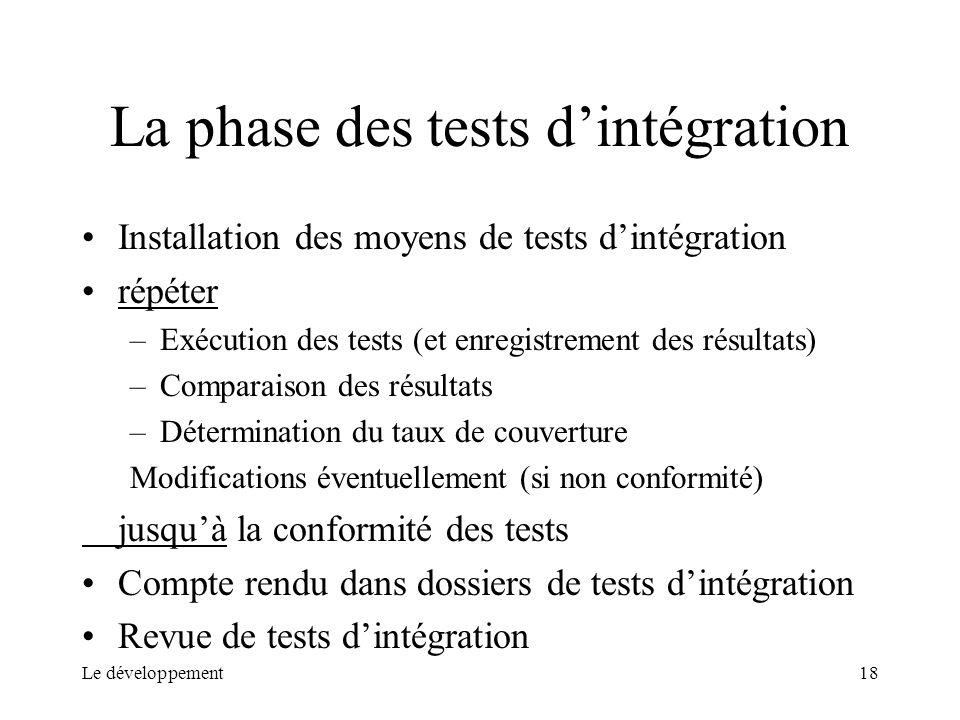 Le développement18 La phase des tests dintégration Installation des moyens de tests dintégration répéter –Exécution des tests (et enregistrement des r