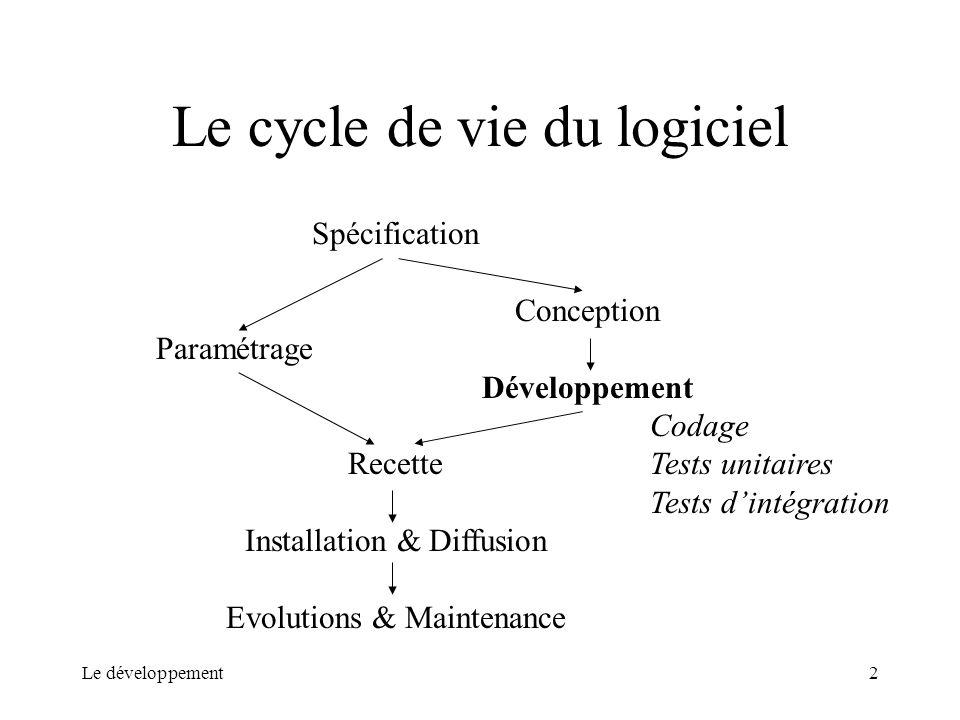 Le développement2 Le cycle de vie du logiciel Spécification Conception Paramétrage Développement Recette Installation & Diffusion Evolutions & Mainten
