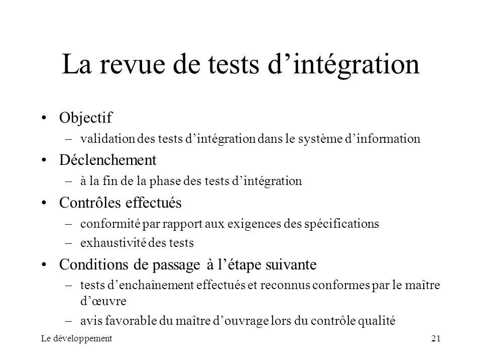 Le développement21 La revue de tests dintégration Objectif –validation des tests dintégration dans le système dinformation Déclenchement –à la fin de