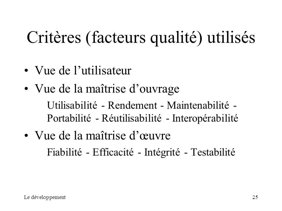 Le développement25 Critères (facteurs qualité) utilisés Vue de lutilisateur Vue de la maîtrise douvrage Utilisabilité - Rendement - Maintenabilité - P
