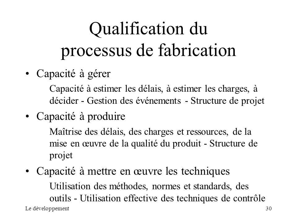 Le développement30 Qualification du processus de fabrication Capacité à gérer Capacité à estimer les délais, à estimer les charges, à décider - Gestio