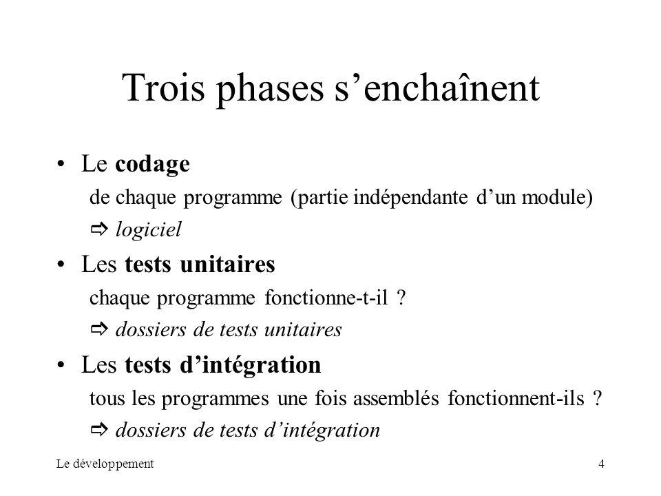 Le développement4 Trois phases senchaînent Le codage de chaque programme (partie indépendante dun module) logiciel Les tests unitaires chaque programm
