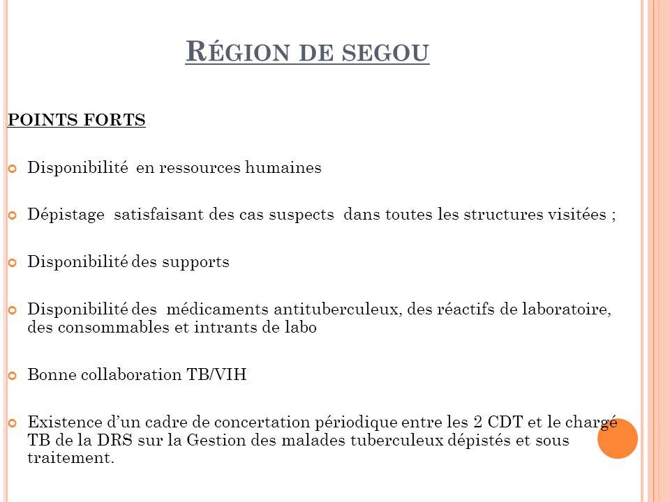 R ÉGION DE SEGOU POINTS FORTS Disponibilité en ressources humaines Dépistage satisfaisant des cas suspects dans toutes les structures visitées ; Dispo
