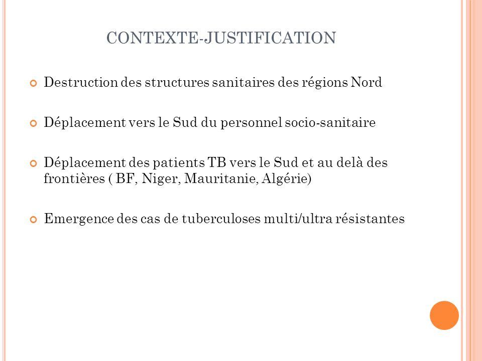 CONTEXTE-JUSTIFICATION Destruction des structures sanitaires des régions Nord Déplacement vers le Sud du personnel socio-sanitaire Déplacement des patients TB vers le Sud et au delà des frontières ( BF, Niger, Mauritanie, Algérie) Emergence des cas de tuberculoses multi/ultra résistantes
