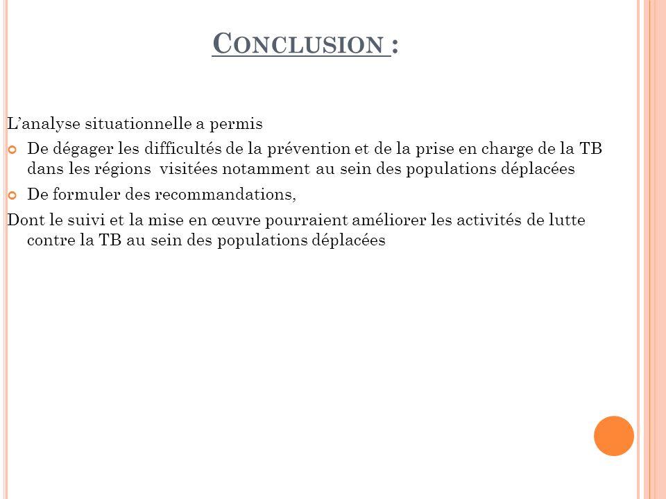 C ONCLUSION : Lanalyse situationnelle a permis De dégager les difficultés de la prévention et de la prise en charge de la TB dans les régions visitées notamment au sein des populations déplacées De formuler des recommandations, Dont le suivi et la mise en œuvre pourraient améliorer les activités de lutte contre la TB au sein des populations déplacées