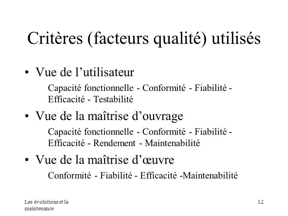 Les évolutions et la maintenance 12 Critères (facteurs qualité) utilisés Vue de lutilisateur Capacité fonctionnelle - Conformité - Fiabilité - Efficac