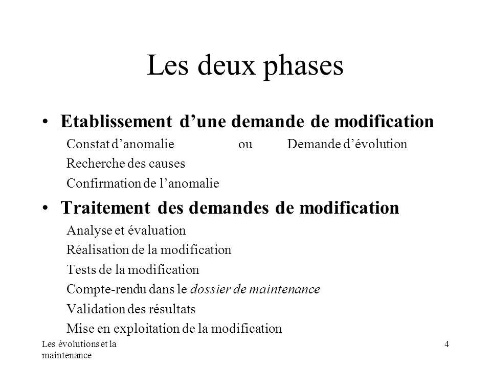 Les évolutions et la maintenance 4 Les deux phases Etablissement dune demande de modification Constat danomalieouDemande dévolution Recherche des caus