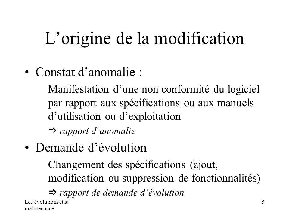 Les évolutions et la maintenance 5 Lorigine de la modification Constat danomalie : Manifestation dune non conformité du logiciel par rapport aux spéci