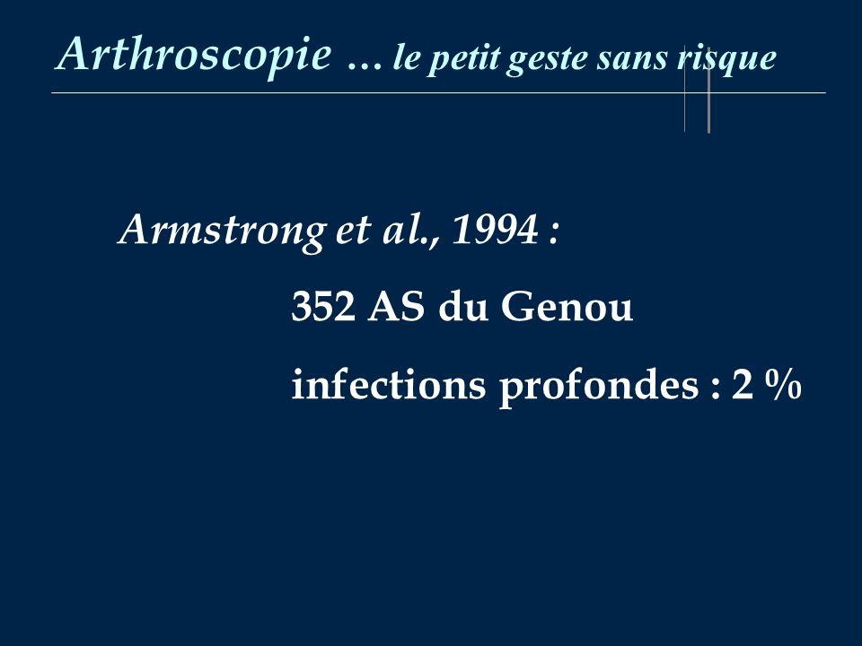 Arthroscopie … le petit geste sans risque Armstrong et al., 1994 : 352 AS du Genou infections profondes : 2 %