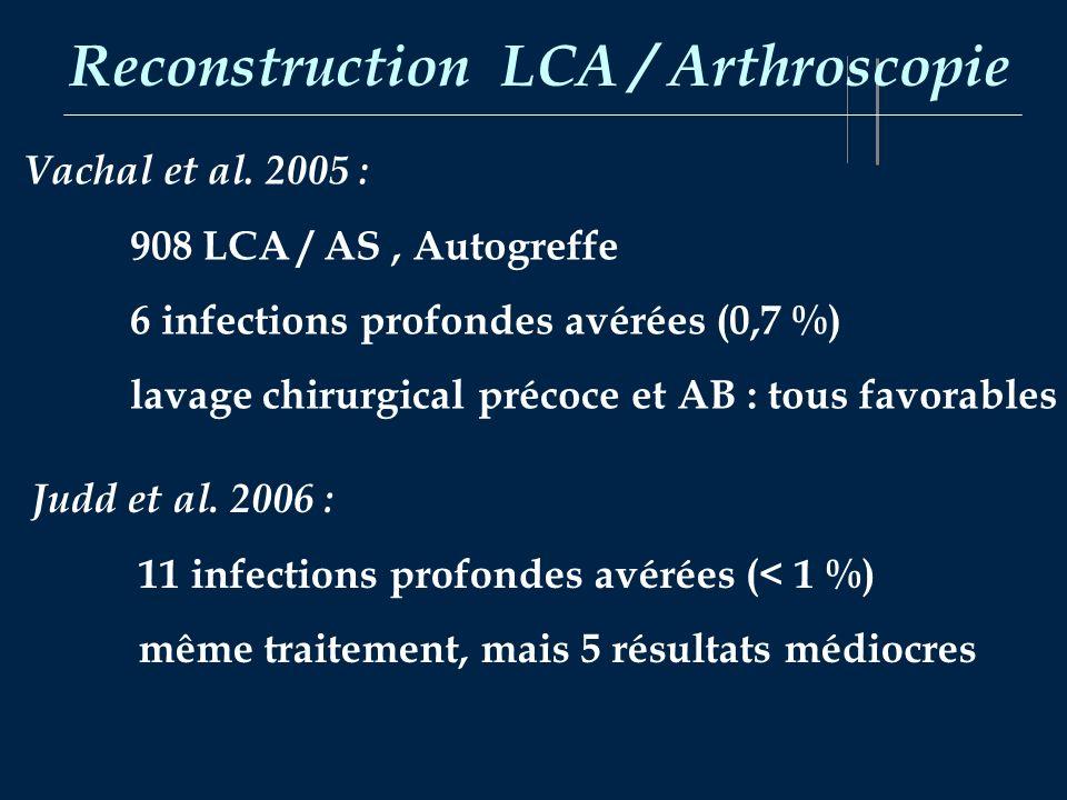 Reconstruction LCA / Arthroscopie Vachal et al. 2005 : 908 LCA / AS, Autogreffe 6 infections profondes avérées (0,7 %) lavage chirurgical précoce et A