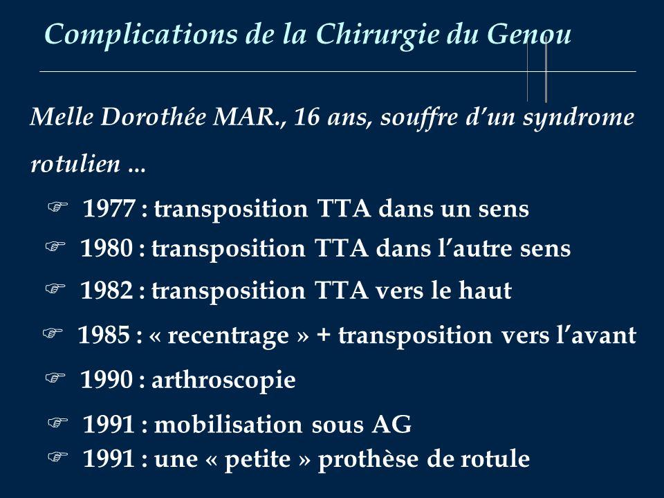 Complications de la Chirurgie du Genou Melle Dorothée MAR., 16 ans, souffre dun syndrome rotulien... 1977 : transposition TTA dans un sens 1980 : tran