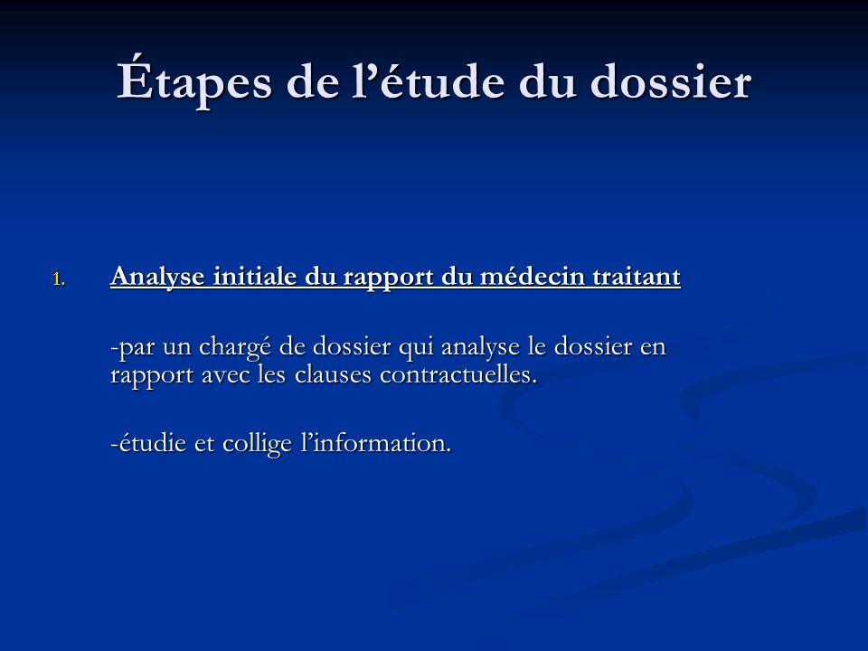 Étapes de létude du dossier 1. Analyse initiale du rapport du médecin traitant -par un chargé de dossier qui analyse le dossier en rapport avec les cl