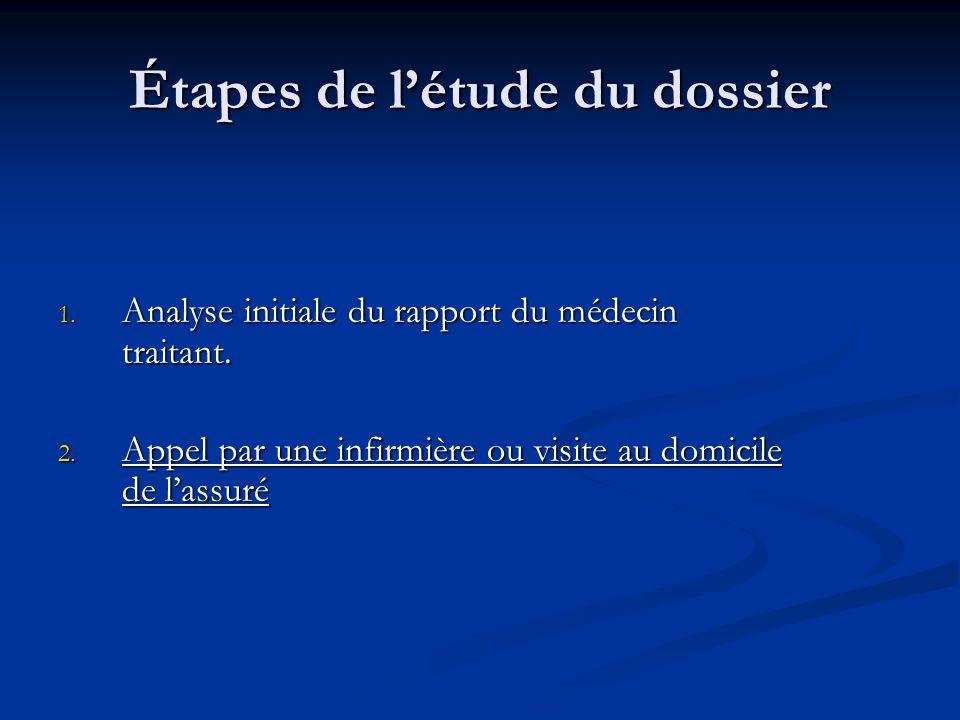 Étapes de létude du dossier 1. Analyse initiale du rapport du médecin traitant. 2. Appel par une infirmière ou visite au domicile de lassuré