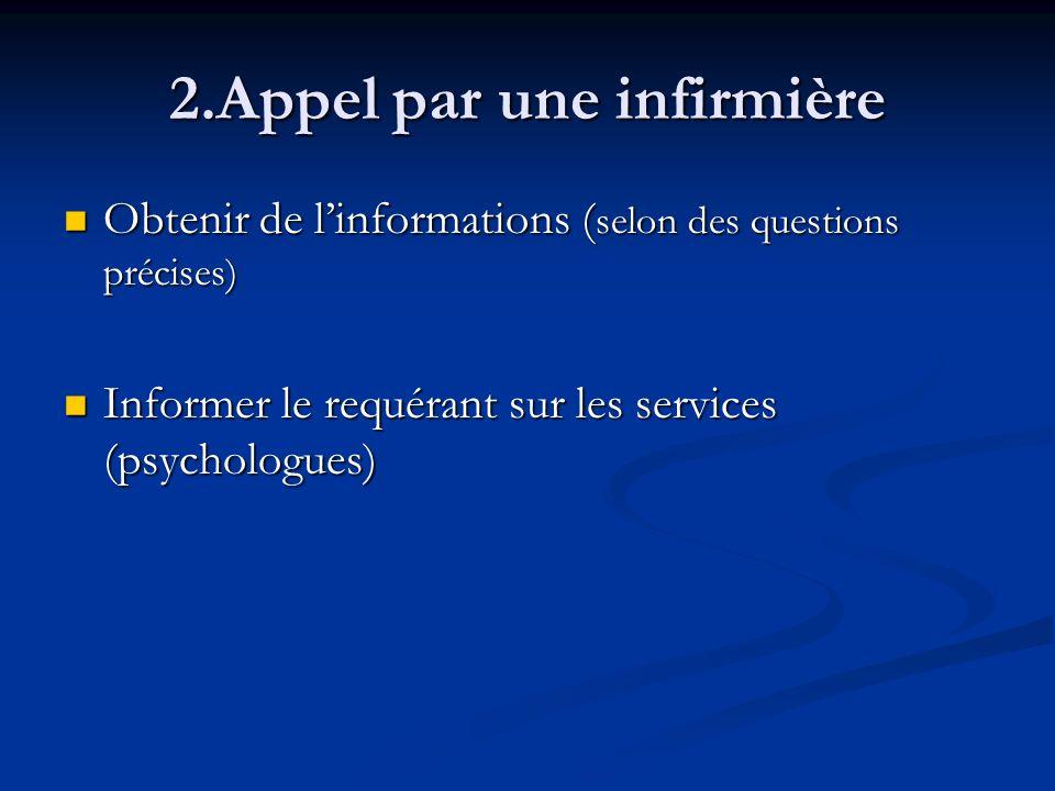 2.Appel par une infirmière Obtenir de linformations ( selon des questions précises) Obtenir de linformations ( selon des questions précises) Informer