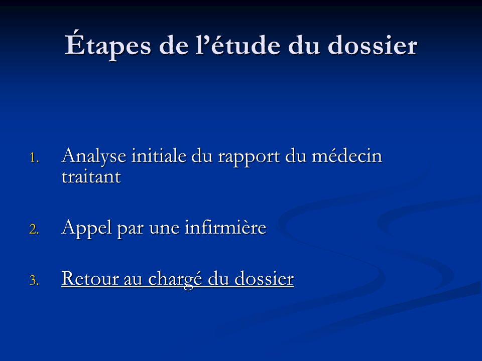 Étapes de létude du dossier 1. Analyse initiale du rapport du médecin traitant 2. Appel par une infirmière 3. Retour au chargé du dossier