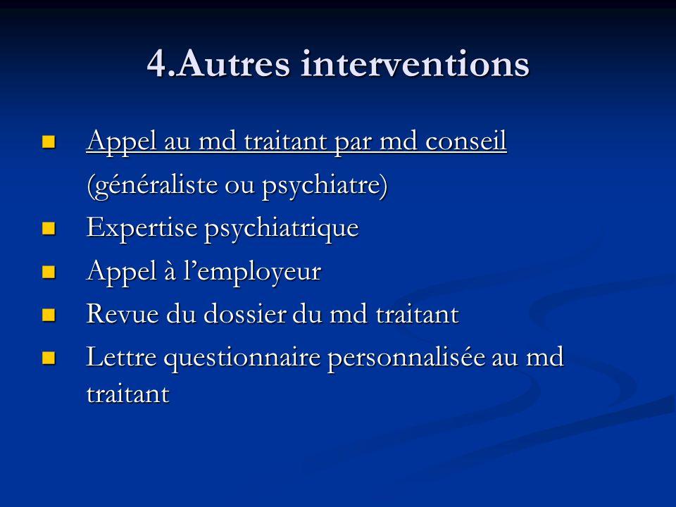 Appel au md traitant par md conseil Appel au md traitant par md conseil (généraliste ou psychiatre) (généraliste ou psychiatre) Expertise psychiatriqu