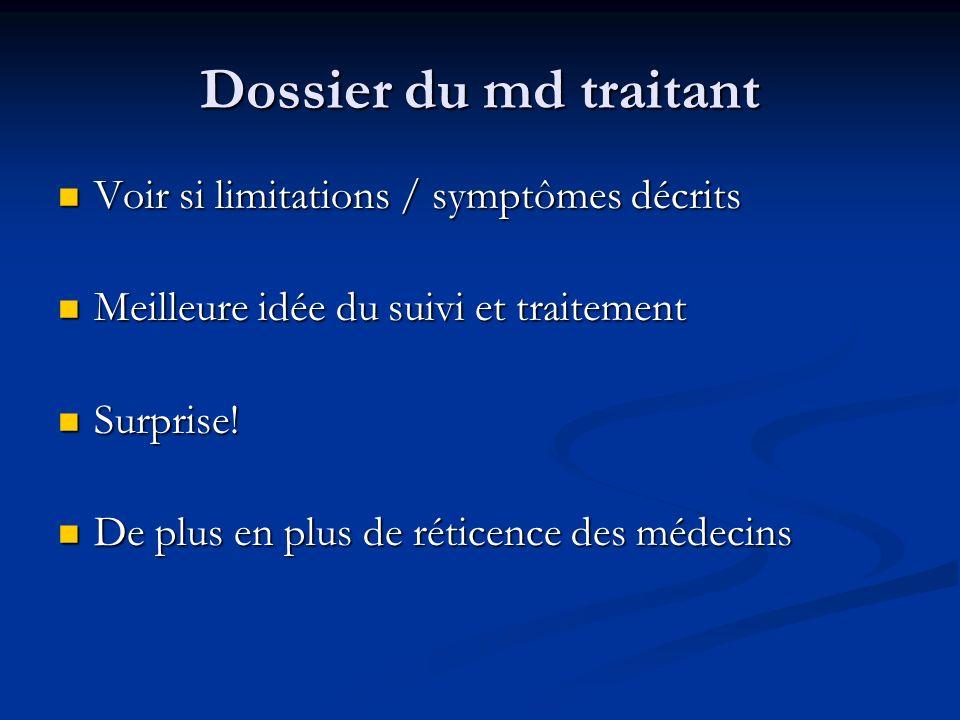 Dossier du md traitant Voir si limitations / symptômes décrits Voir si limitations / symptômes décrits Meilleure idée du suivi et traitement Meilleure