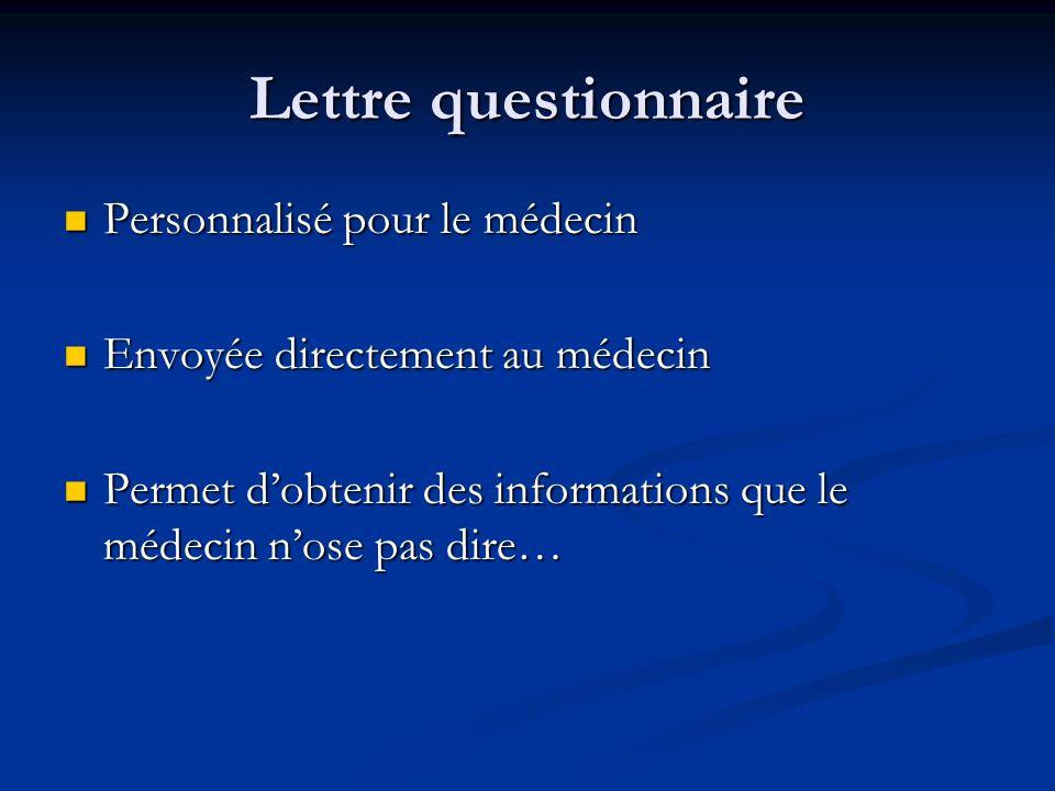 Lettre questionnaire Personnalisé pour le médecin Personnalisé pour le médecin Envoyée directement au médecin Envoyée directement au médecin Permet do