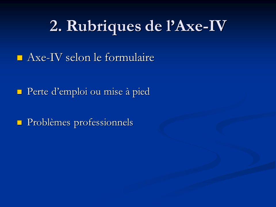 2. Rubriques de lAxe-IV Axe-IV selon le formulaire Axe-IV selon le formulaire Perte demploi ou mise à pied Perte demploi ou mise à pied Problèmes prof