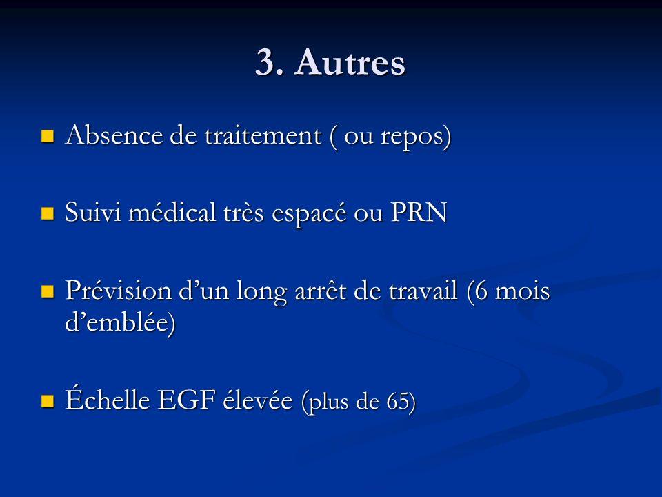 Absence de traitement ( ou repos) Absence de traitement ( ou repos) Suivi médical très espacé ou PRN Suivi médical très espacé ou PRN Prévision dun lo