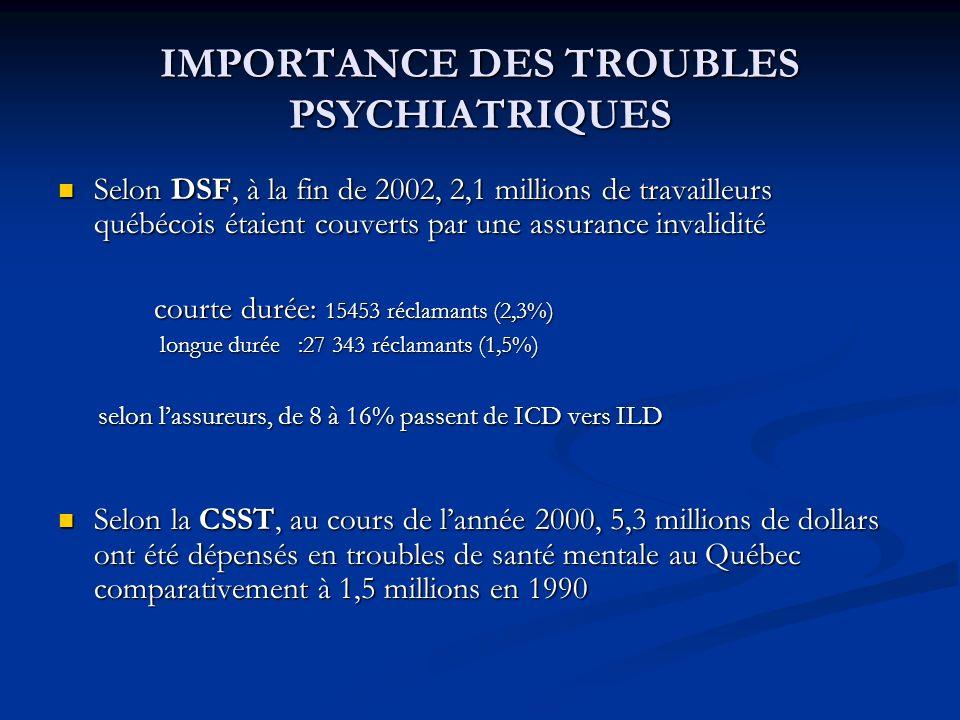 IMPORTANCE DES TROUBLES PSYCHIATRIQUES Selon DSF, à la fin de 2002, 2,1 millions de travailleurs québécois étaient couverts par une assurance invalidi